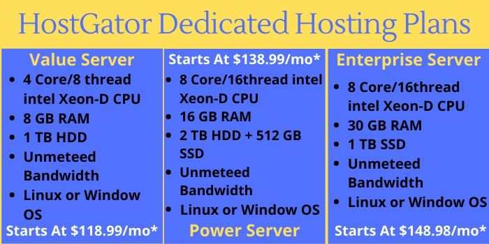 Hostgator Dedicated Hosting