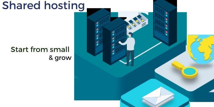 About Shared Web Hosting